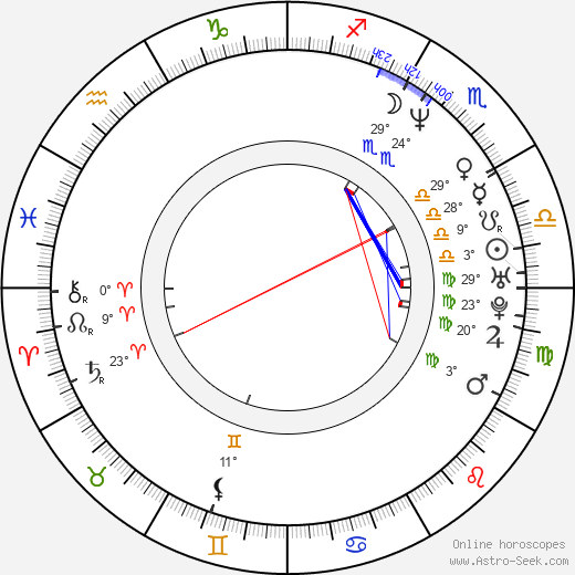 Ben Shenkman birth chart, biography, wikipedia 2018, 2019