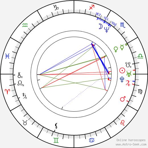 Бен Шенкман Ben Shenkman день рождения гороскоп, Ben Shenkman Натальная карта онлайн