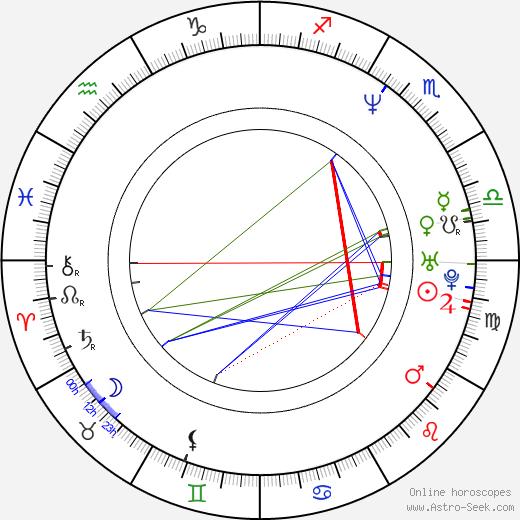 Bertrand Bonello astro natal birth chart, Bertrand Bonello horoscope, astrology