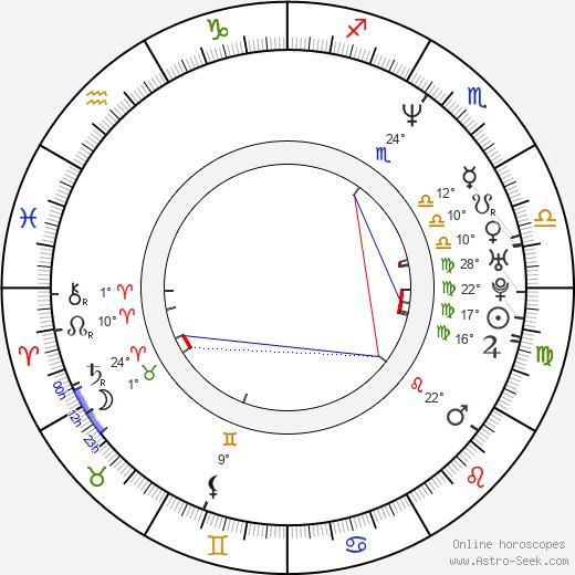 sugar daddy dating horoscope by date of birth