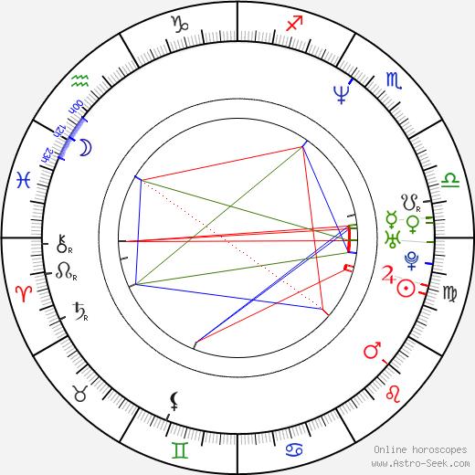 Brad Wilk astro natal birth chart, Brad Wilk horoscope, astrology