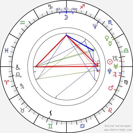 Carré Otis astro natal birth chart, Carré Otis horoscope, astrology