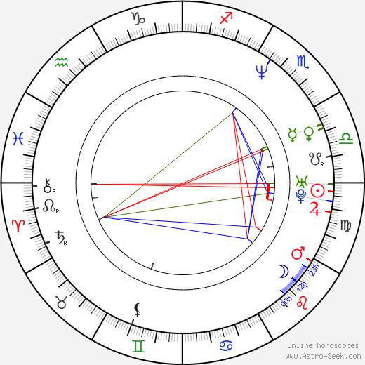 Eliška Sirová astro natal birth chart, Eliška Sirová horoscope, astrology