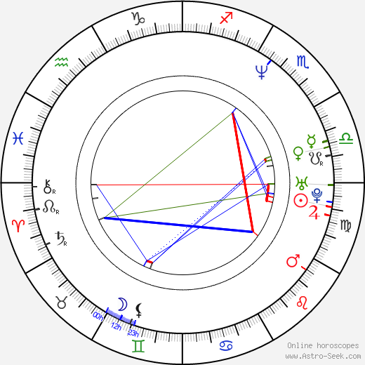 Emma Wiklund astro natal birth chart, Emma Wiklund horoscope, astrology