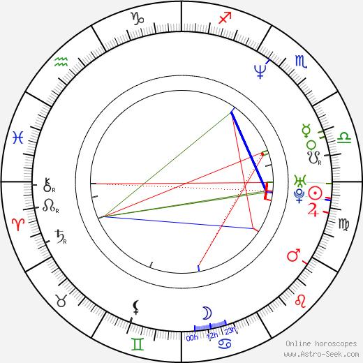 Eric Guirado день рождения гороскоп, Eric Guirado Натальная карта онлайн