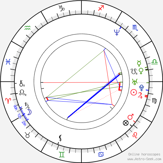 Guy Ritchie birth chart, Guy Ritchie astro natal horoscope, astrology