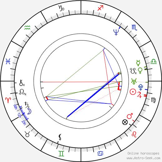Гай Ричи Guy Ritchie день рождения гороскоп, Guy Ritchie Натальная карта онлайн
