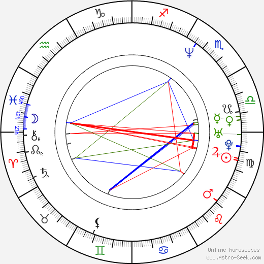 Hee-kyung Jin birth chart, Hee-kyung Jin astro natal horoscope, astrology