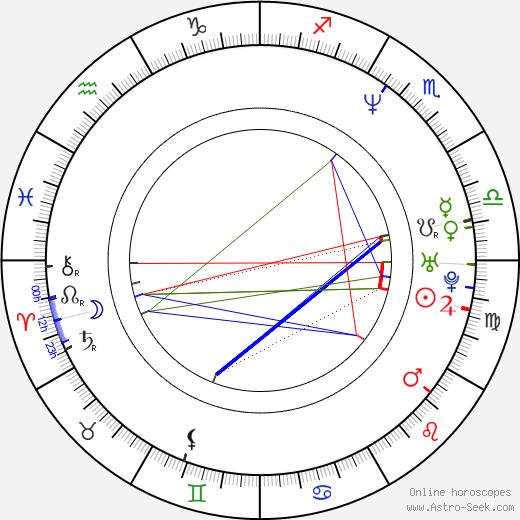 Itzik Cohen tema natale, oroscopo, Itzik Cohen oroscopi gratuiti, astrologia