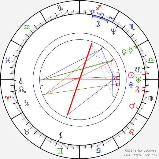 Jan Lipšanský tema natale, oroscopo, Jan Lipšanský oroscopi gratuiti, astrologia