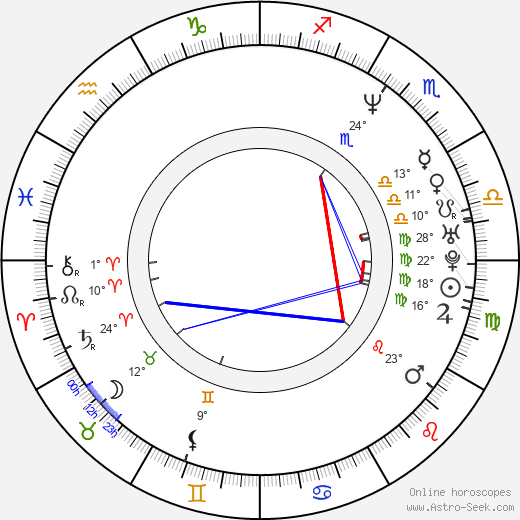 Jari Isometsä birth chart, biography, wikipedia 2019, 2020