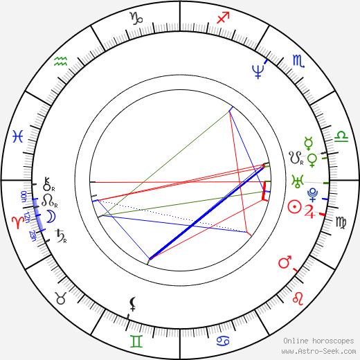Jocelyn Seagrave tema natale, oroscopo, Jocelyn Seagrave oroscopi gratuiti, astrologia