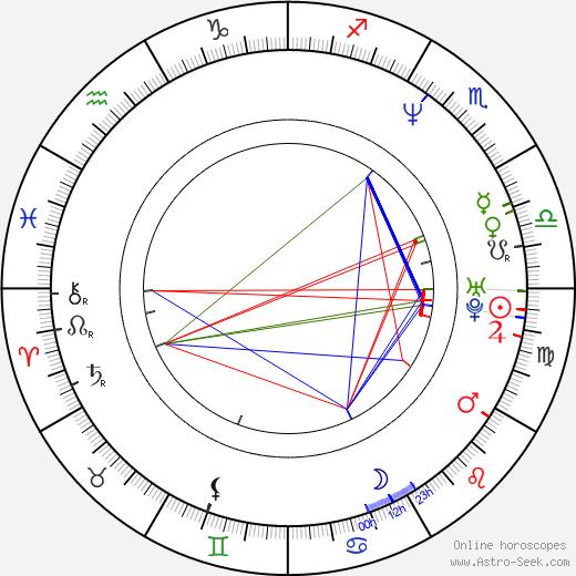 Joe Bastianich tema natale, oroscopo, Joe Bastianich oroscopi gratuiti, astrologia