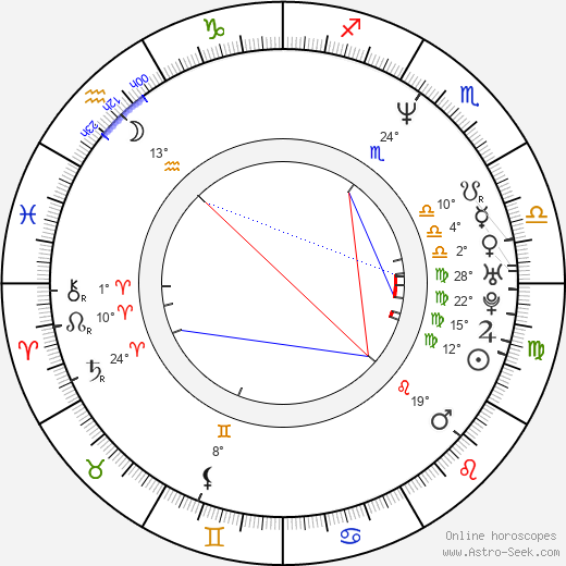 John Di Maggio birth chart, biography, wikipedia 2019, 2020