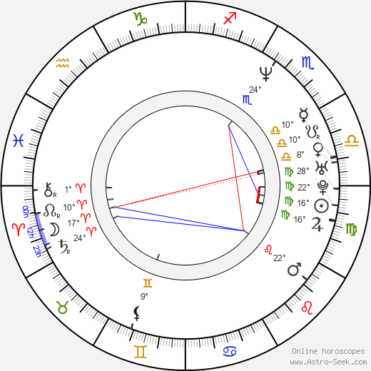 Julia Sawalha birth chart, biography, wikipedia 2019, 2020