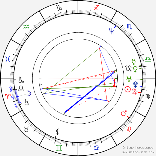 Julia Sawalha astro natal birth chart, Julia Sawalha horoscope, astrology