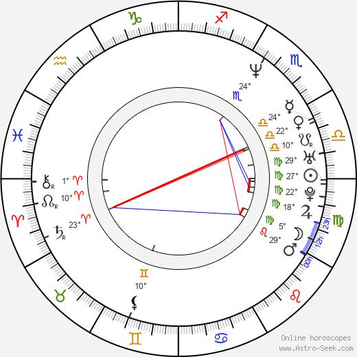 Leah Pinsent birth chart, biography, wikipedia 2019, 2020