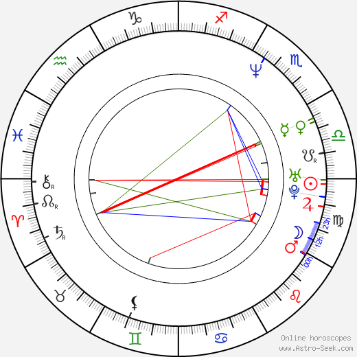 Leah Pinsent astro natal birth chart, Leah Pinsent horoscope, astrology