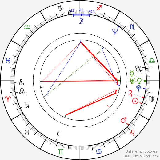 Lotte Svendsen birth chart, Lotte Svendsen astro natal horoscope, astrology