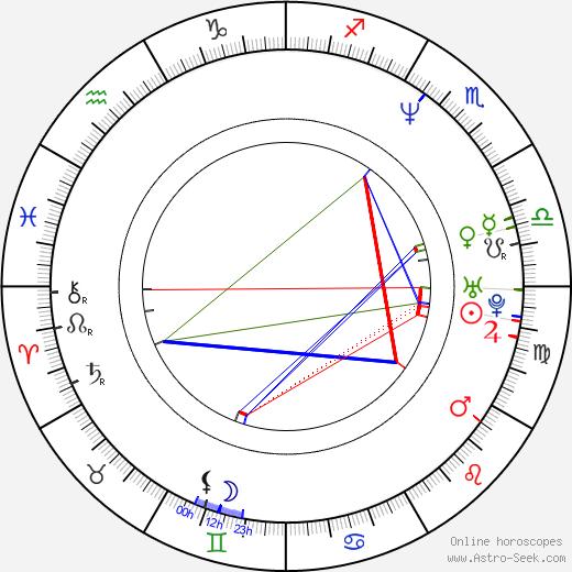 Makiko Watanabe astro natal birth chart, Makiko Watanabe horoscope, astrology