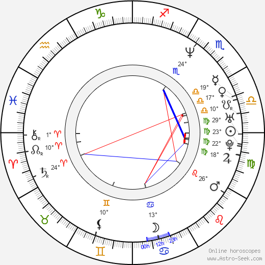 Marc Anthony birth chart, biography, wikipedia 2018, 2019
