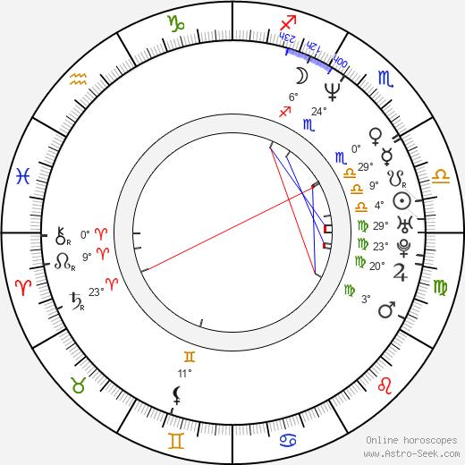 Mark Bradtke birth chart, biography, wikipedia 2019, 2020