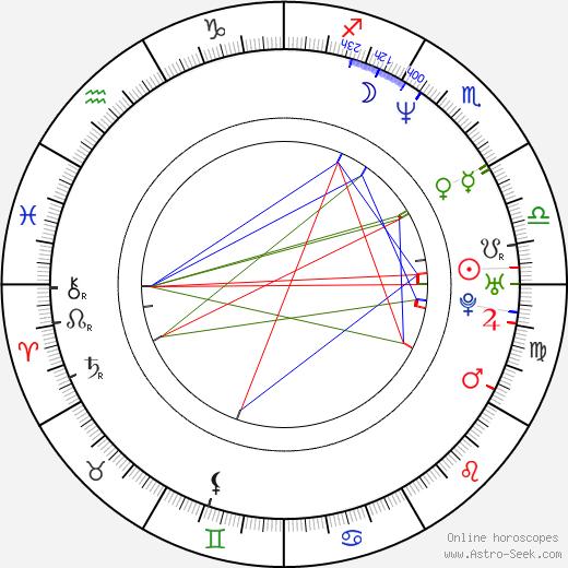 Mark Bradtke birth chart, Mark Bradtke astro natal horoscope, astrology