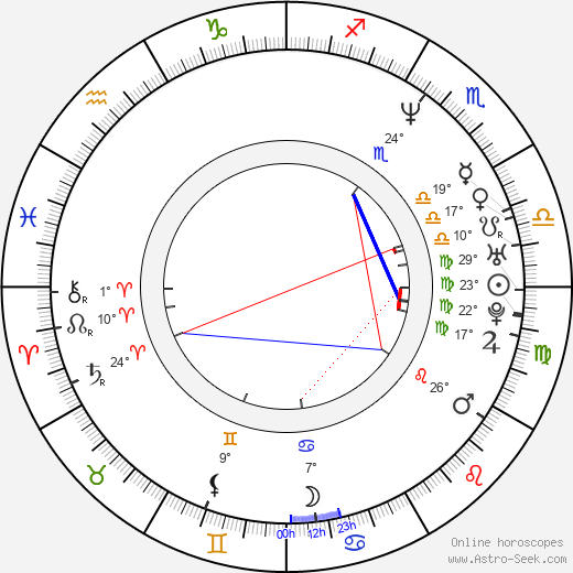 Masaaki Uchino birth chart, biography, wikipedia 2018, 2019
