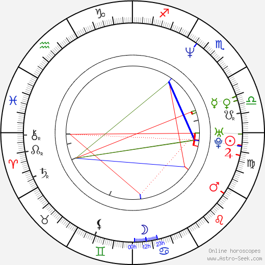Masaaki Uchino astro natal birth chart, Masaaki Uchino horoscope, astrology