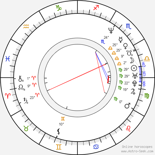 Michael Meredith birth chart, biography, wikipedia 2019, 2020