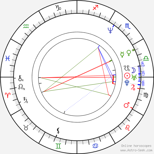 Michael Meredith astro natal birth chart, Michael Meredith horoscope, astrology