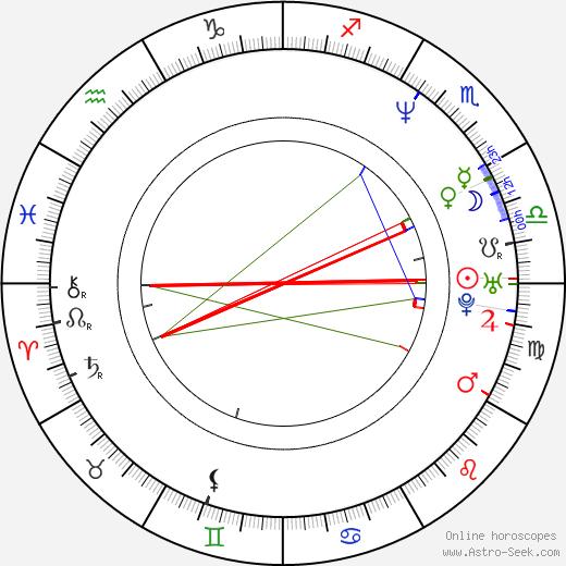Michiko Hada birth chart, Michiko Hada astro natal horoscope, astrology