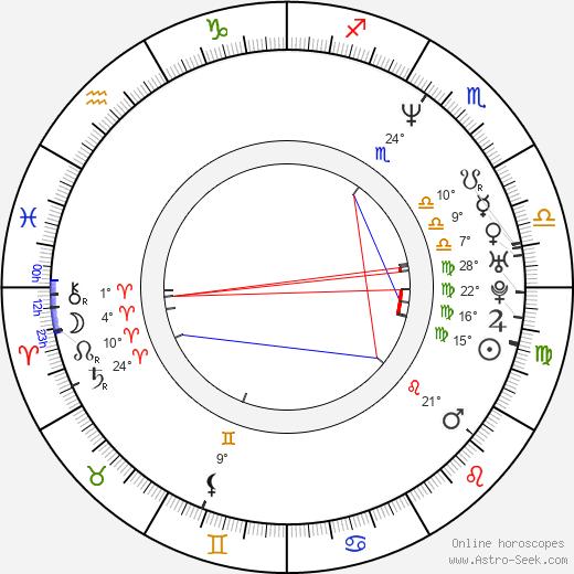 Natalie Roles birth chart, biography, wikipedia 2020, 2021