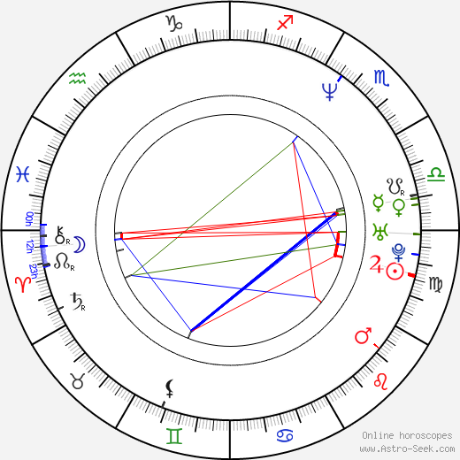 Natalie Roles birth chart, Natalie Roles astro natal horoscope, astrology