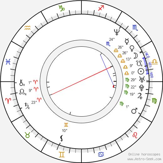 Oris Erhuero birth chart, biography, wikipedia 2019, 2020