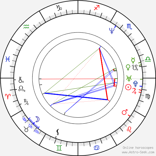 Paul Mayeda Berges tema natale, oroscopo, Paul Mayeda Berges oroscopi gratuiti, astrologia