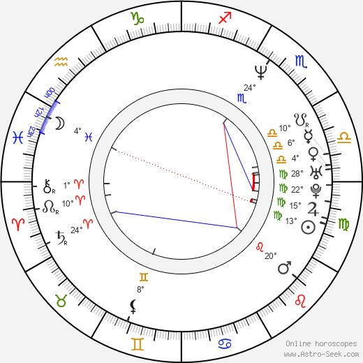Percival Arcibal birth chart, biography, wikipedia 2020, 2021
