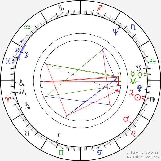 Percival Arcibal birth chart, Percival Arcibal astro natal horoscope, astrology