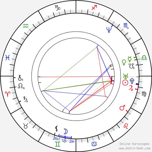 Pete Chilcutt tema natale, oroscopo, Pete Chilcutt oroscopi gratuiti, astrologia