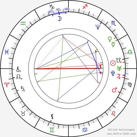 Petra Martincová astro natal birth chart, Petra Martincová horoscope, astrology