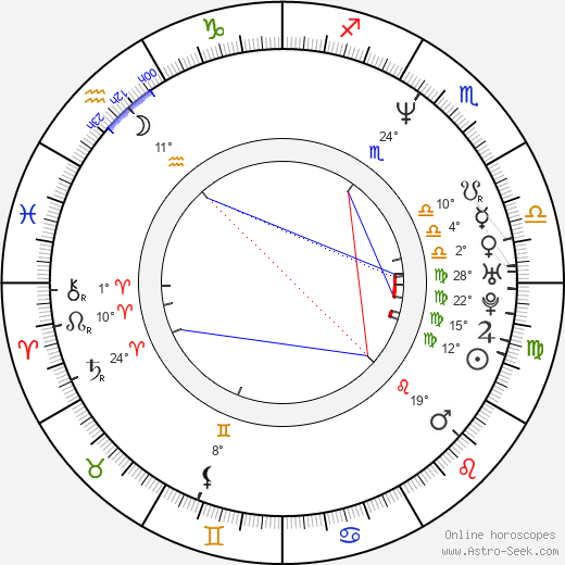 Phill Lewis birth chart, biography, wikipedia 2018, 2019
