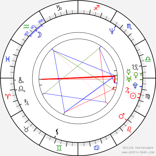 Phill Lewis astro natal birth chart, Phill Lewis horoscope, astrology