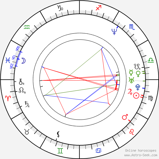 Richard Divizio astro natal birth chart, Richard Divizio horoscope, astrology