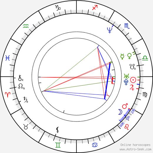 Sérgio Machado tema natale, oroscopo, Sérgio Machado oroscopi gratuiti, astrologia