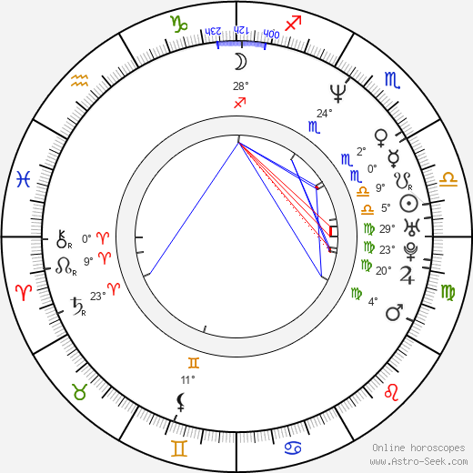 Sidné Anderson birth chart, biography, wikipedia 2019, 2020