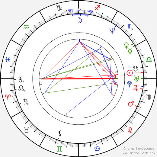Sidné Anderson astro natal birth chart, Sidné Anderson horoscope, astrology