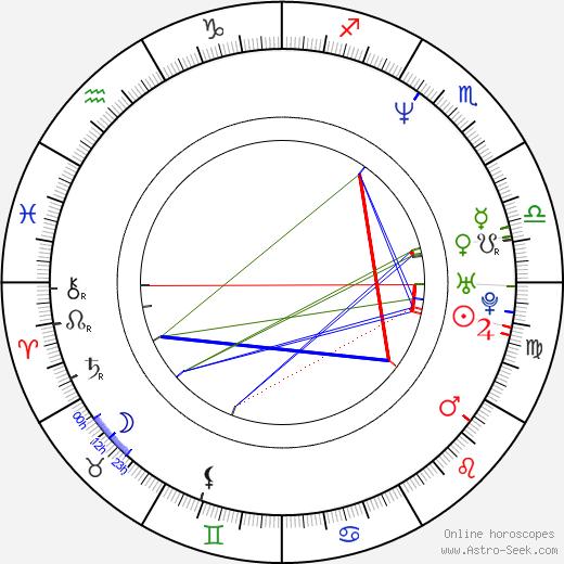 Slaven Bilič birth chart, Slaven Bilič astro natal horoscope, astrology