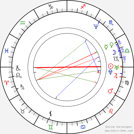 Sydnee Steele astro natal birth chart, Sydnee Steele horoscope, astrology