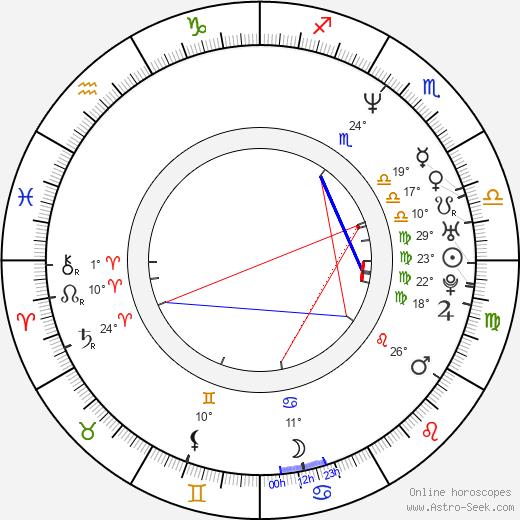 Tekin Kurtulus birth chart, biography, wikipedia 2020, 2021