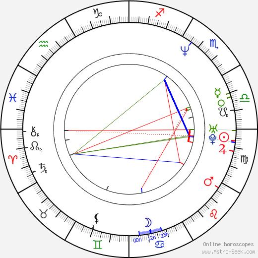 Tekin Kurtulus birth chart, Tekin Kurtulus astro natal horoscope, astrology